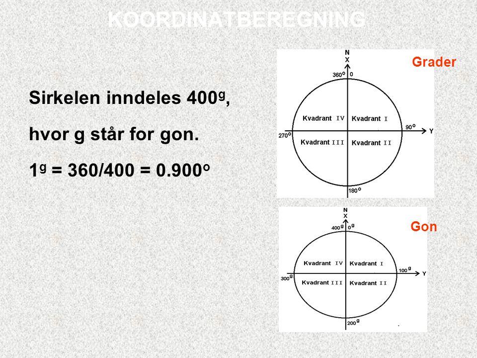 KOORDINATBEREGNING Grader Sirkelen inndeles 400g, hvor g står for gon. 1g = 360/400 = 0.900o Gon
