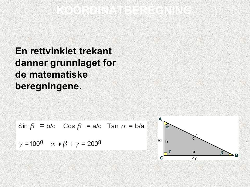 KOORDINATBEREGNING En rettvinklet trekant danner grunnlaget for de matematiske beregningene.