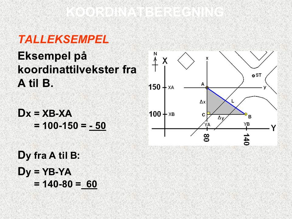 KOORDINATBEREGNING TALLEKSEMPEL Eksempel på koordinattilvekster fra A til B.