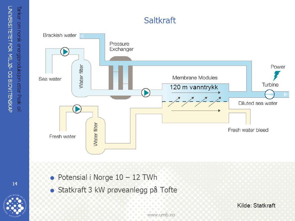 Saltkraft Potensial i Norge 10 – 12 TWh