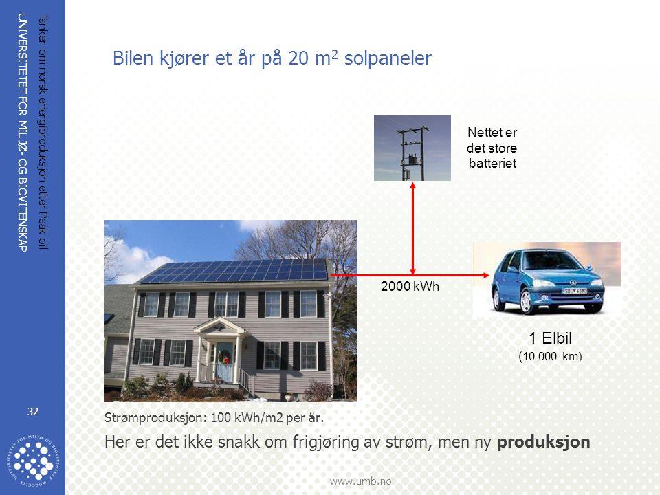 Bilen kjører et år på 20 m2 solpaneler