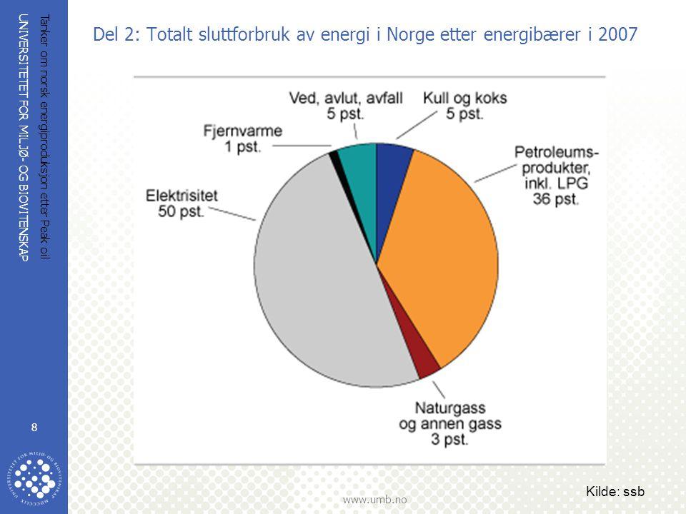 Del 2: Totalt sluttforbruk av energi i Norge etter energibærer i 2007