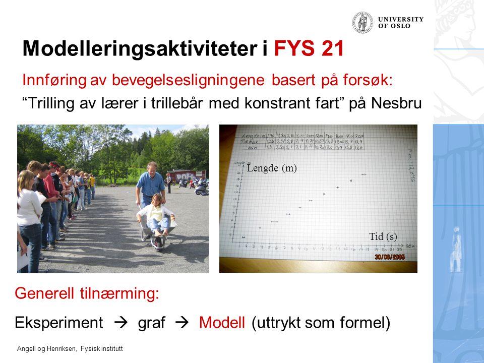 Modelleringsaktiviteter i FYS 21