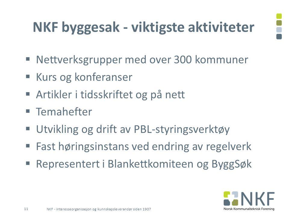 NKF byggesak - viktigste aktiviteter