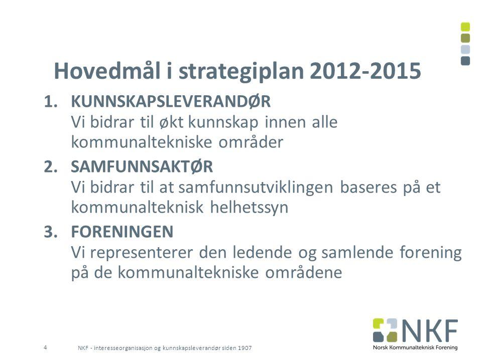 Hovedmål i strategiplan 2012-2015