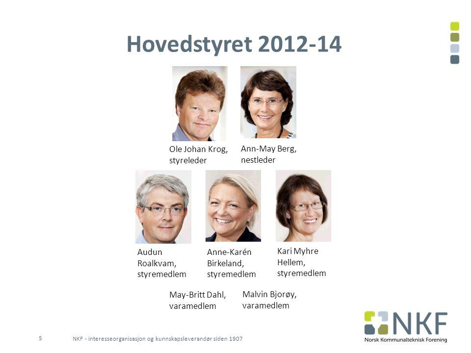 Hovedstyret 2012-14 Ole Johan Krog, styreleder Ann-May Berg, nestleder