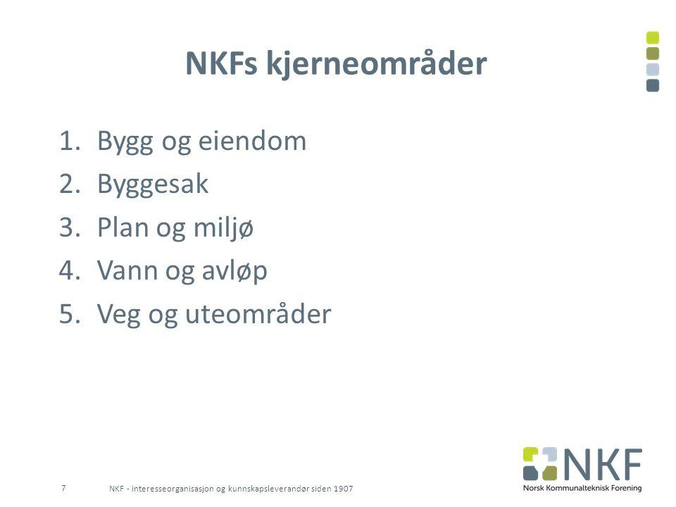 NKFs kjerneområder Bygg og eiendom Byggesak Plan og miljø