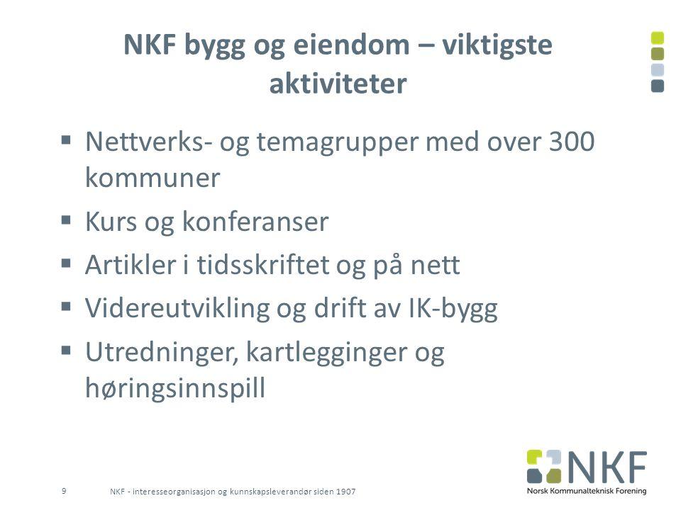 NKF bygg og eiendom – viktigste aktiviteter