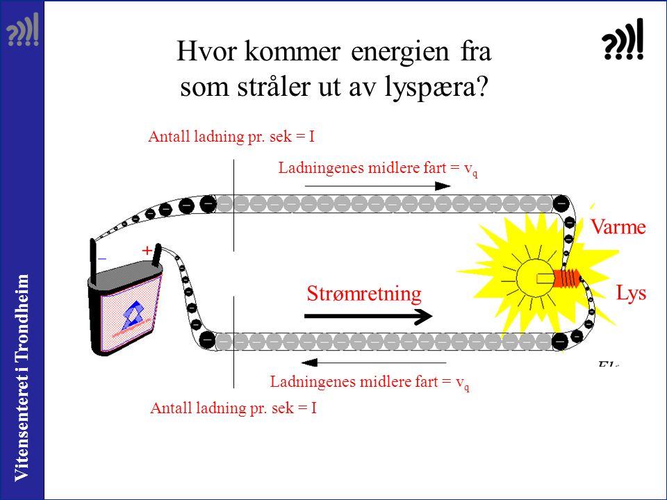 Hvor kommer energien fra som stråler ut av lyspæra