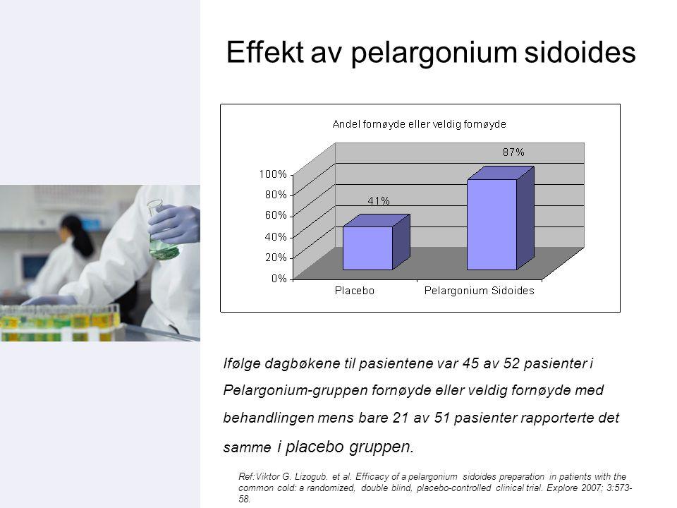 Effekt av pelargonium sidoides