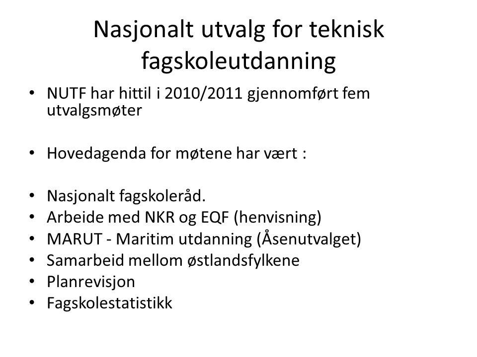Nasjonalt utvalg for teknisk fagskoleutdanning
