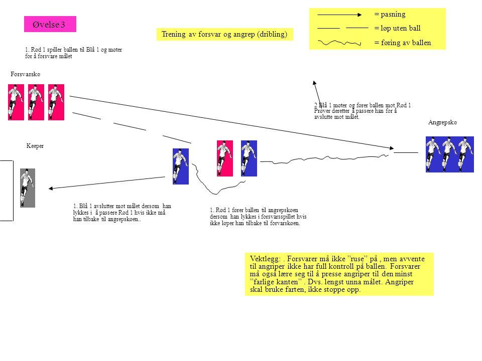 Trening av forsvar og angrep (dribling)