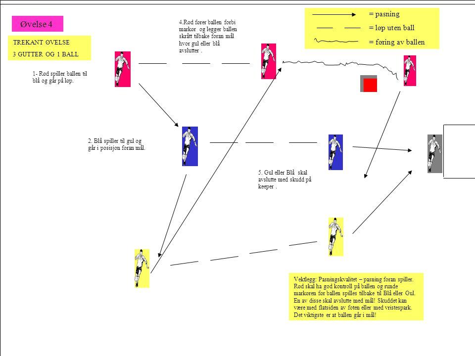 = pasning = løp uten ball = føring av ballen Øvelse 4 TREKANT ØVELSE
