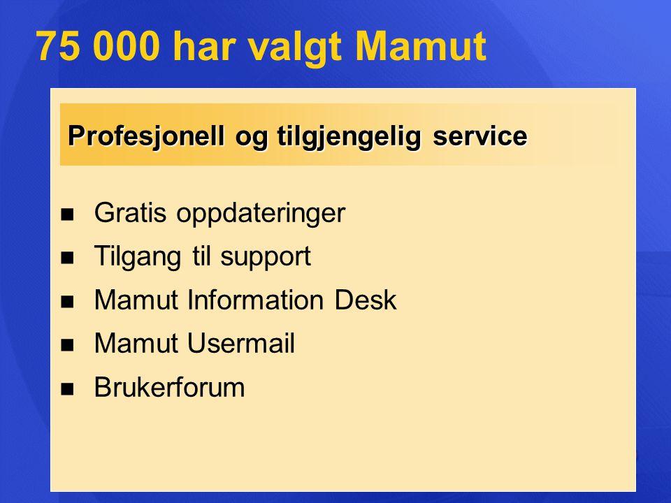 75 000 har valgt Mamut Profesjonell og tilgjengelig service