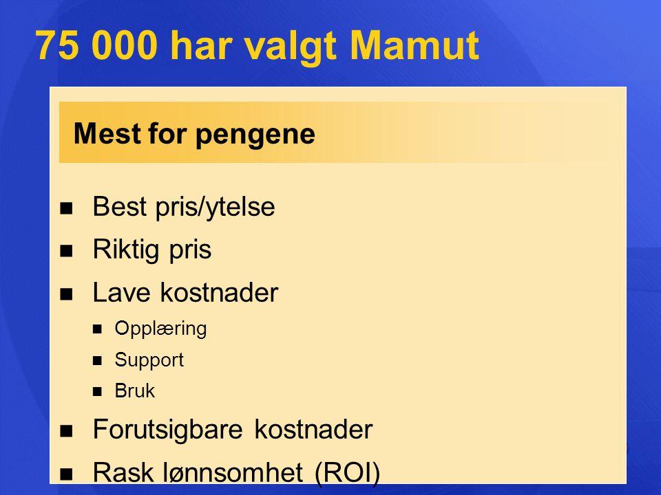 75 000 har valgt Mamut Mest for pengene Best pris/ytelse Riktig pris