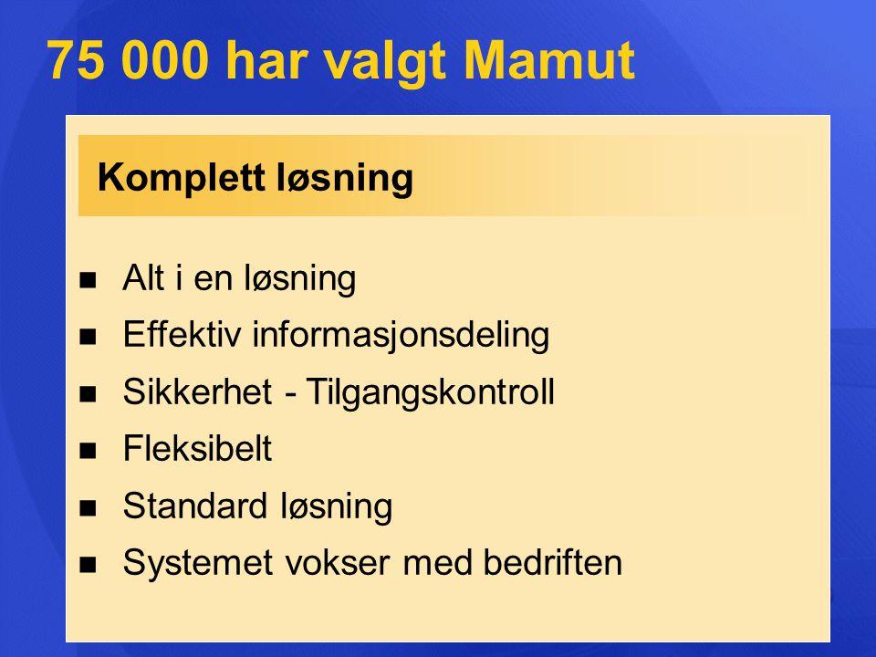 75 000 har valgt Mamut Komplett løsning Alt i en løsning
