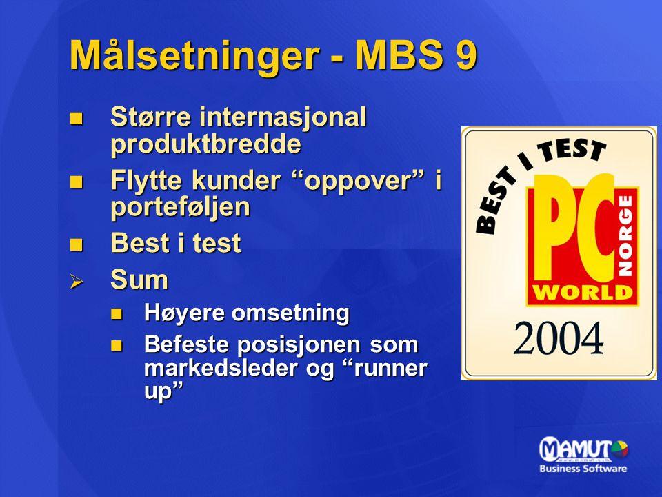 Målsetninger - MBS 9 Større internasjonal produktbredde