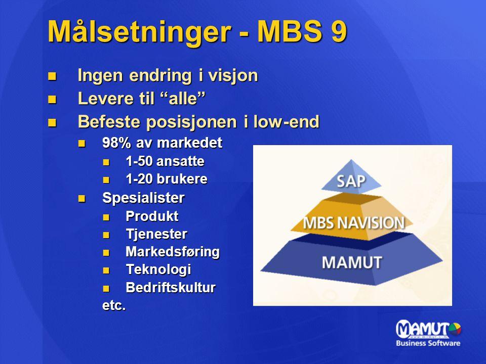 Målsetninger - MBS 9 Ingen endring i visjon Levere til alle