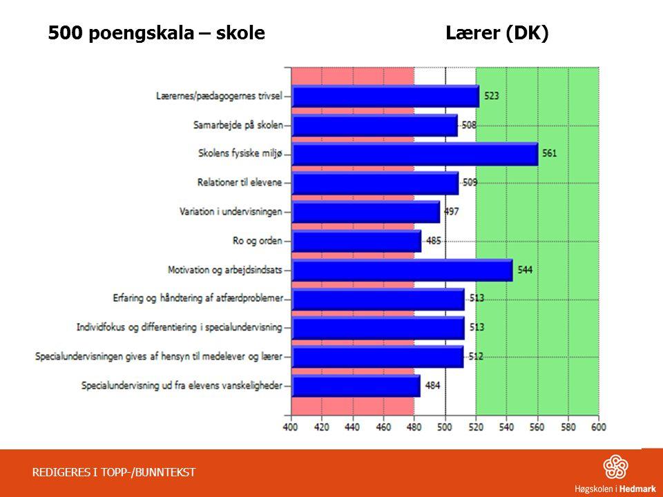 500 poengskala – skole Lærer (DK)