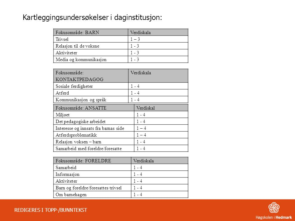 Kartleggingsundersøkelser i daginstitusjon: