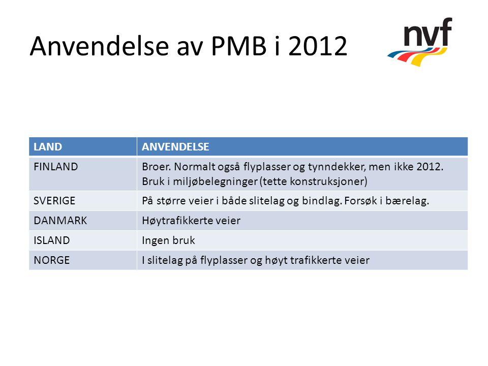 Anvendelse av PMB i 2012 LAND ANVENDELSE FINLAND