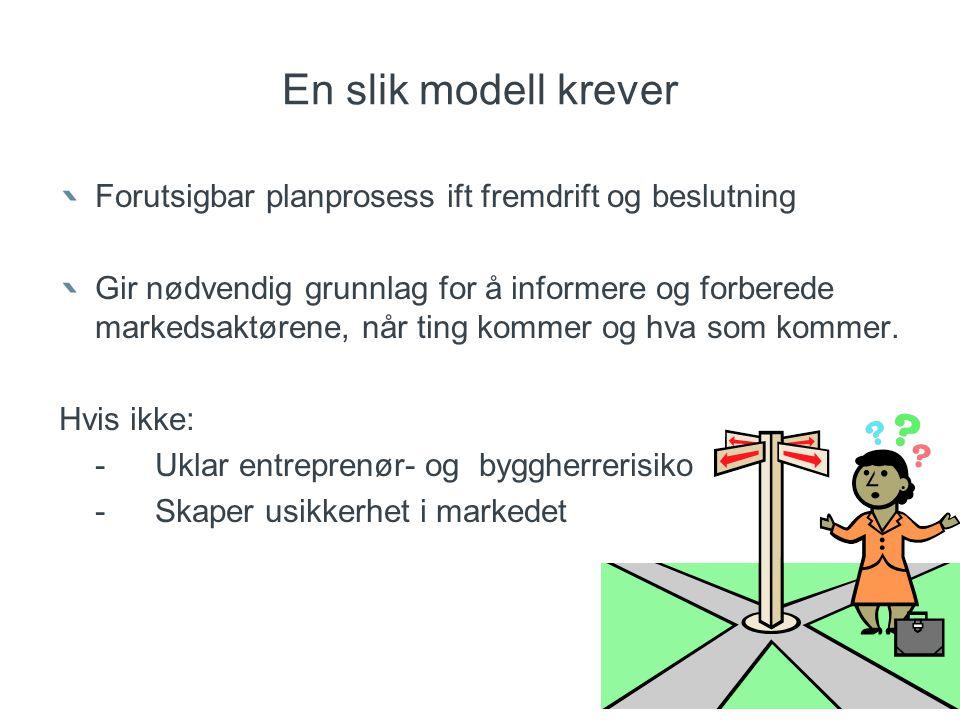 En slik modell krever Forutsigbar planprosess ift fremdrift og beslutning.