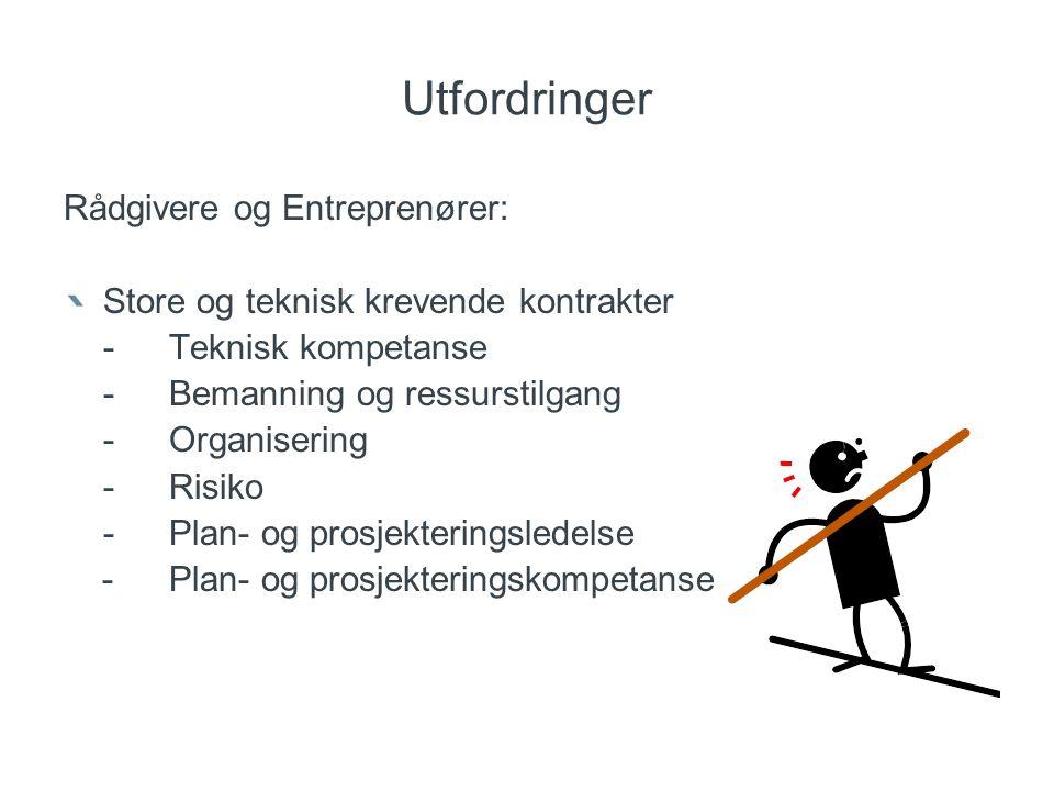 Utfordringer Rådgivere og Entreprenører: