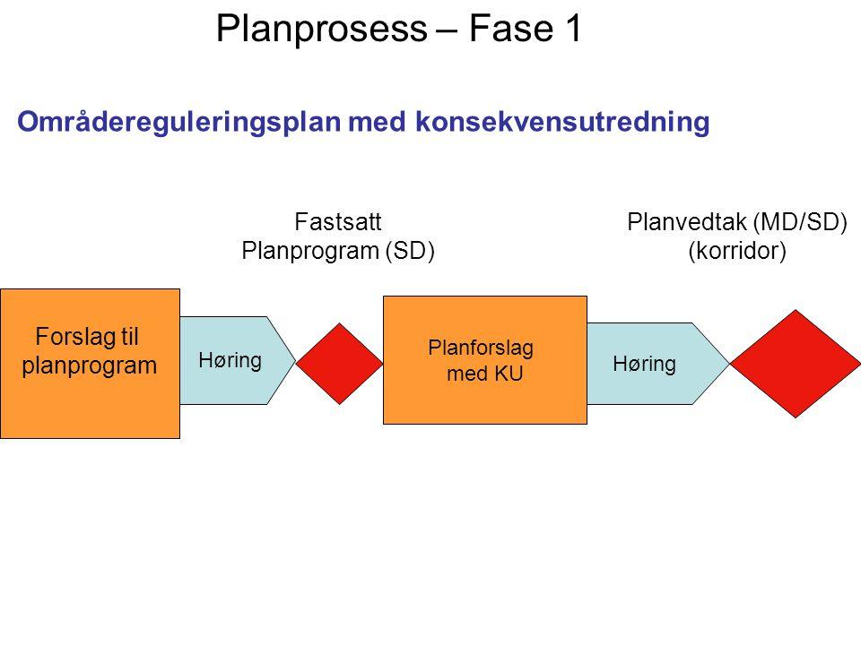 Planprosess – Fase 1 Områdereguleringsplan med konsekvensutredning