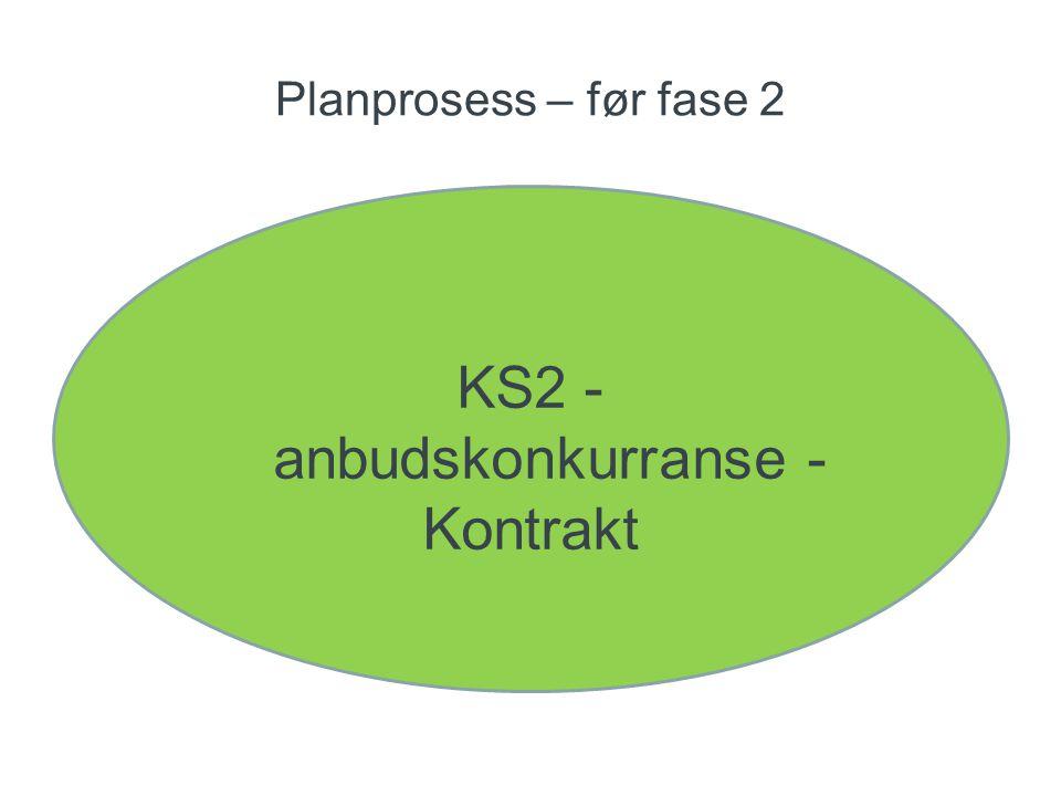 KS2 - anbudskonkurranse -