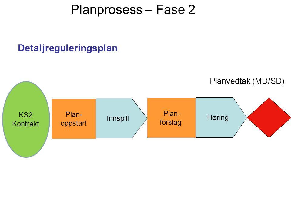 Planprosess – Fase 2 Detaljreguleringsplan Planvedtak (MD/SD)