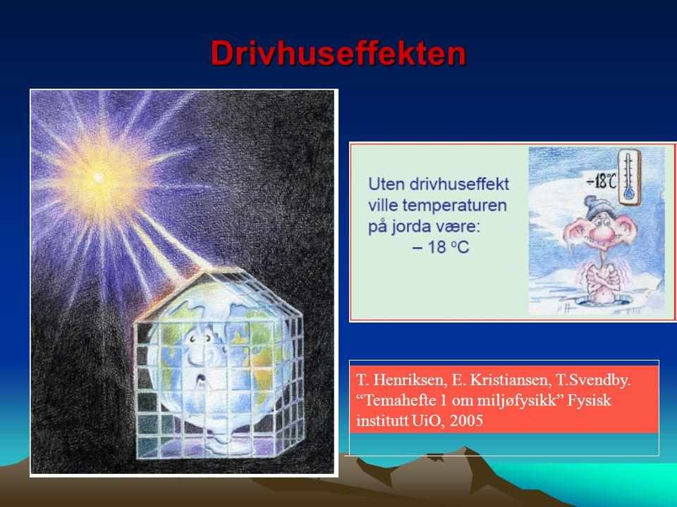 Drivhuseffekten T. Henriksen, E. Kristiansen, T.Svendby.