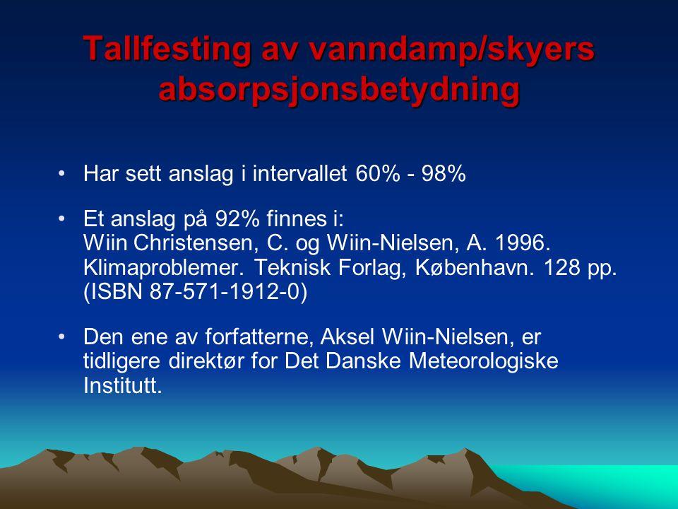 Tallfesting av vanndamp/skyers absorpsjonsbetydning