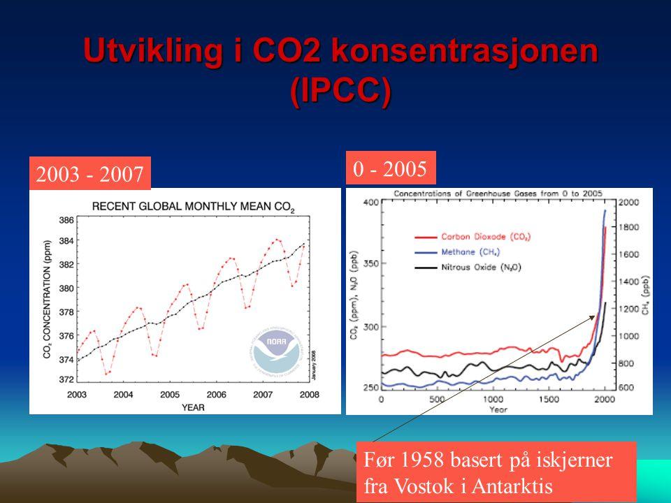 Utvikling i CO2 konsentrasjonen (IPCC)
