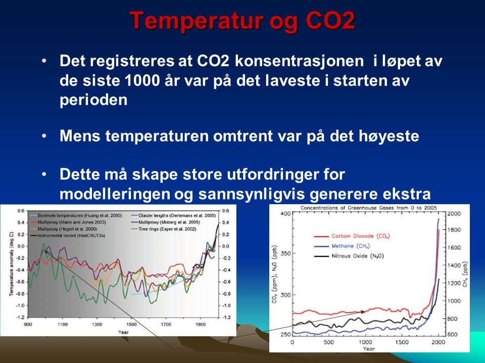Temperatur og CO2 Det registreres at CO2 konsentrasjonen i løpet av de siste 1000 år var på det laveste i starten av perioden.