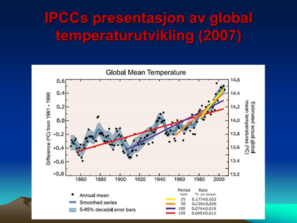 IPCCs presentasjon av global temperaturutvikling (2007)