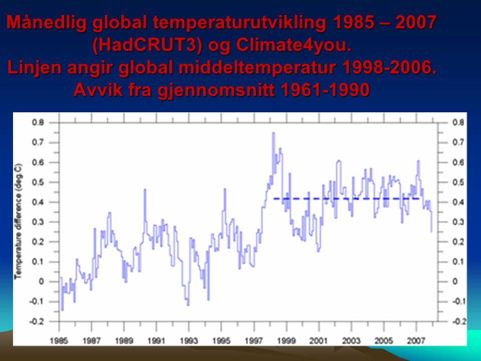 Månedlig global temperaturutvikling 1985 – 2007 (HadCRUT3) og Climate4you.