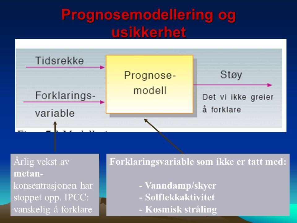 Prognosemodellering og usikkerhet