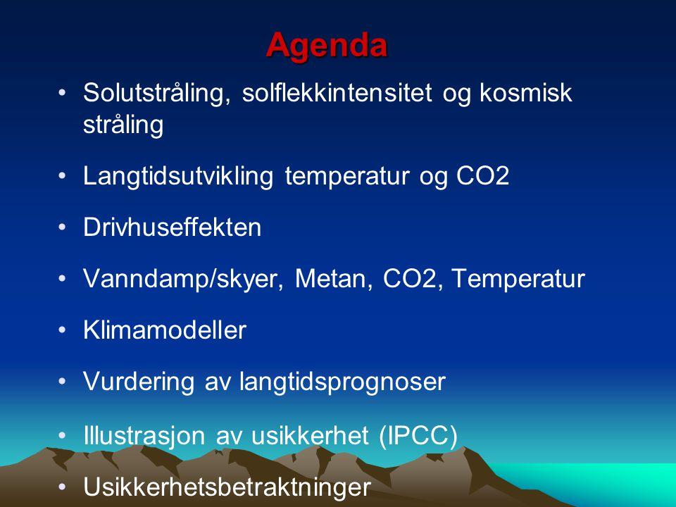 Agenda Solutstråling, solflekkintensitet og kosmisk stråling