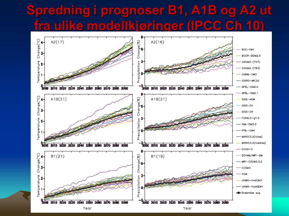 Spredning i prognoser B1, A1B og A2 ut fra ulike modellkjøringer (IPCC Ch 10)