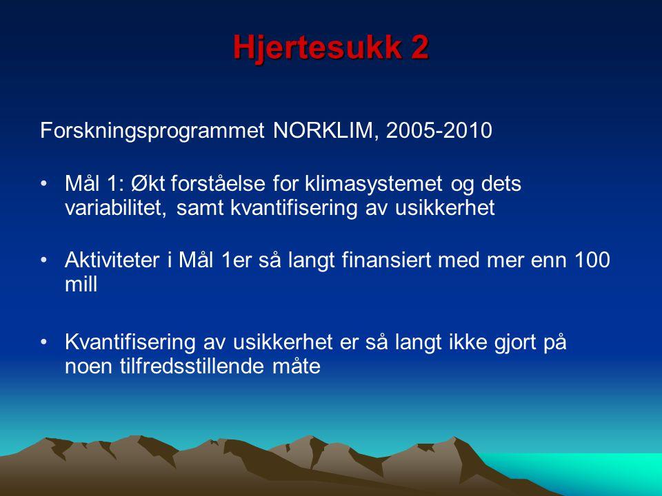 Hjertesukk 2 Forskningsprogrammet NORKLIM, 2005-2010