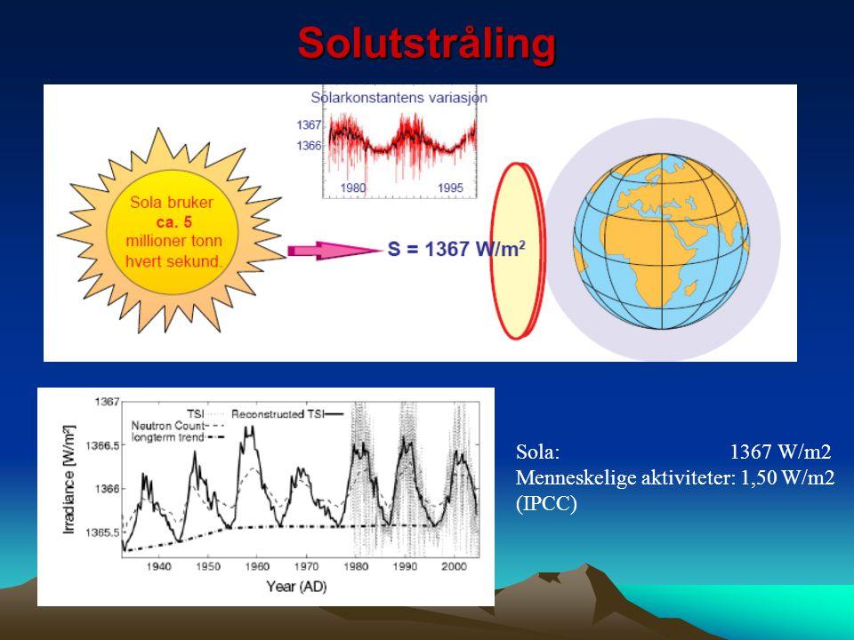 Solutstråling Sola: 1367 W/m2