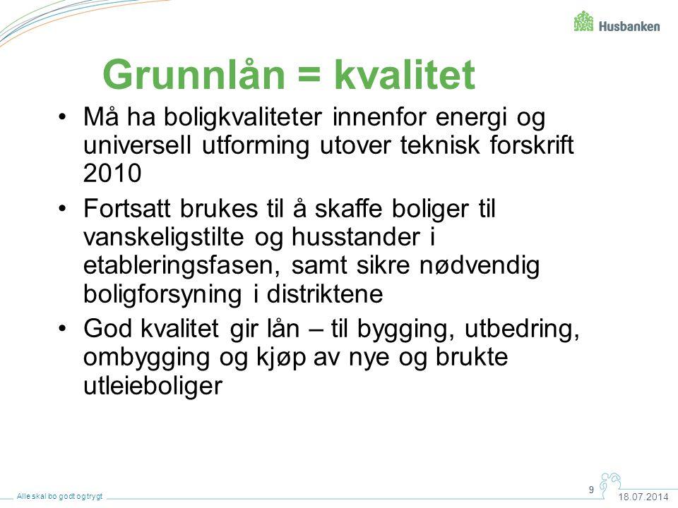 Grunnlån = kvalitet Må ha boligkvaliteter innenfor energi og universell utforming utover teknisk forskrift 2010.