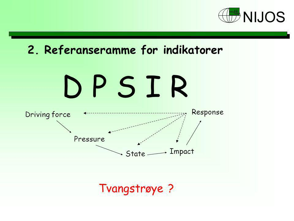 D P S I R 2. Referanseramme for indikatorer Tvangstrøye Response