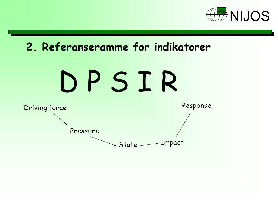 D P S I R 2. Referanseramme for indikatorer Response Driving force