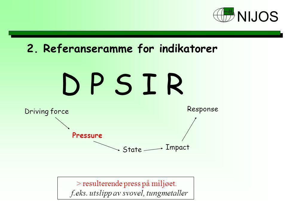 D P S I R 2. Referanseramme for indikatorer