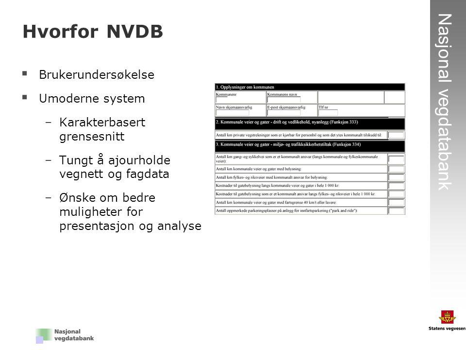Hvorfor NVDB Brukerundersøkelse Umoderne system