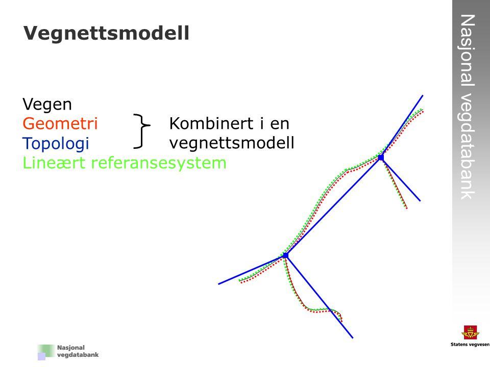 Vegnettsmodell Vegen Geometri Topologi Kombinert i en vegnettsmodell