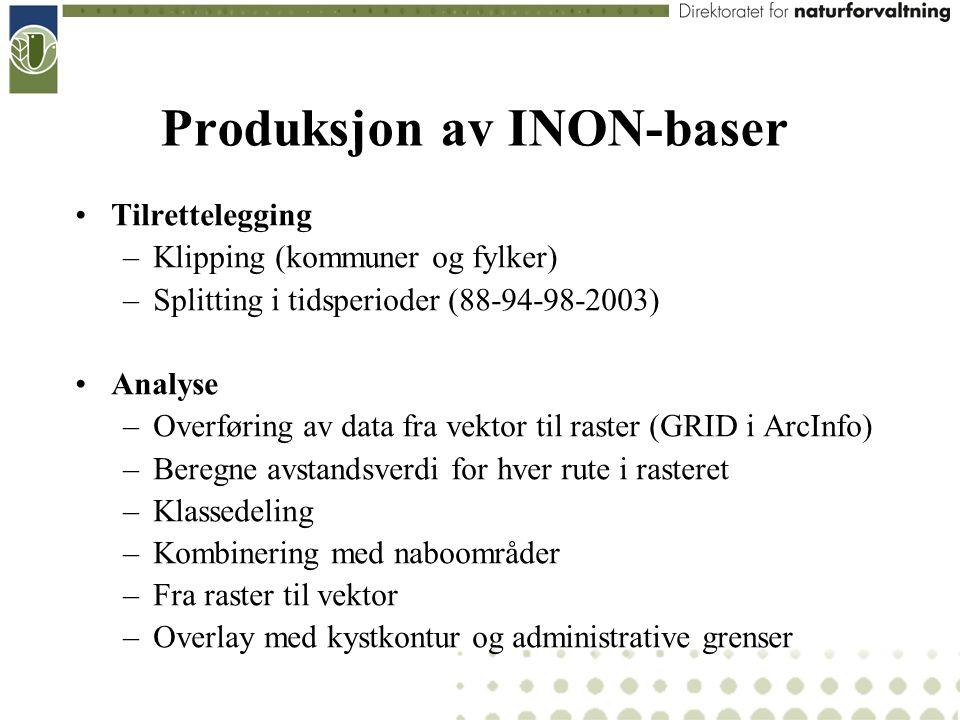 Produksjon av INON-baser