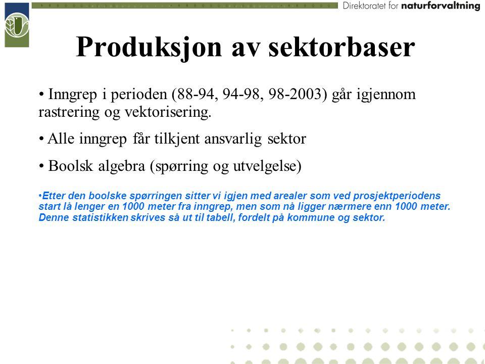 Produksjon av sektorbaser