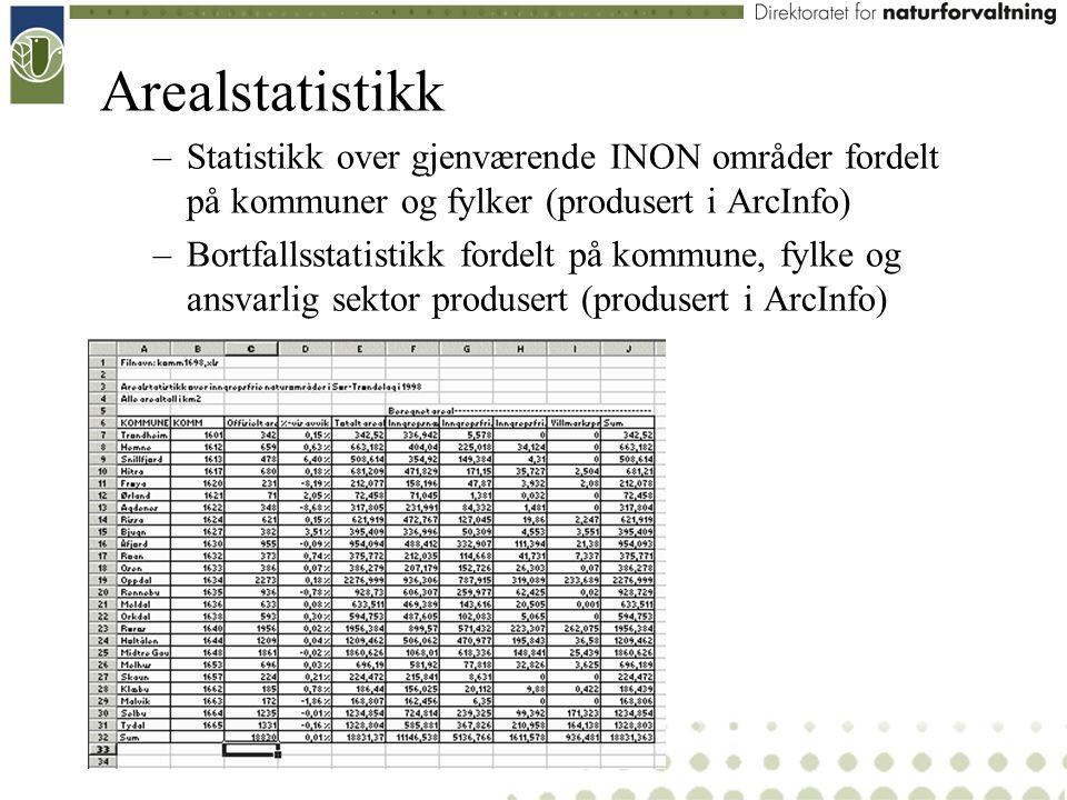 Arealstatistikk Statistikk over gjenværende INON områder fordelt på kommuner og fylker (produsert i ArcInfo)